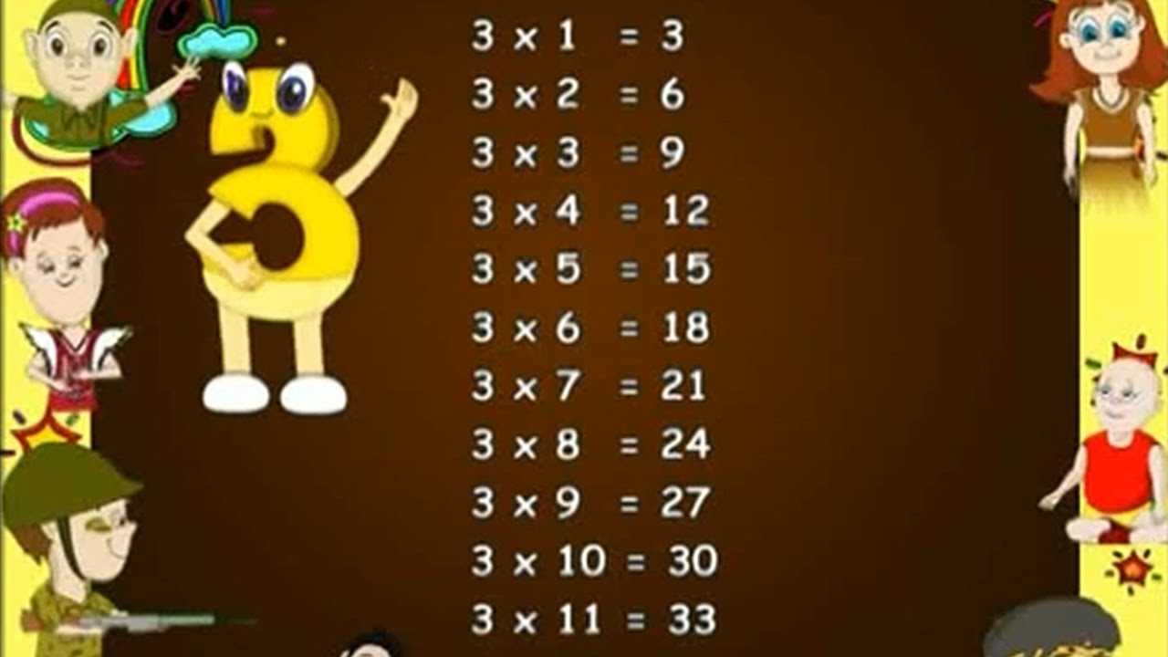 Prime Multiplication Table Fun And Learn Videos English Download Free Architecture Designs Meptaeticmadebymaigaardcom